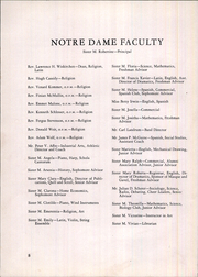 Page 12, 1948 Edition, Notre Dame High School - En Dee Cue Yearbook (Quincy, IL) online yearbook collection
