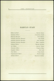 Page 10, 1923 Edition, Harter Stanford Township High School - Harstan Yearbook (Flora, IL) online yearbook collection