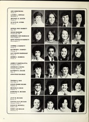 Page 10, 1980 Edition, Bradley University - Anaga Yearbook (Peoria, IL) online yearbook collection