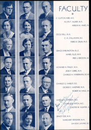 Page 22, 1933 Edition, Morton Junior College - Pioneer Yearbook (Cicero, IL) online yearbook collection