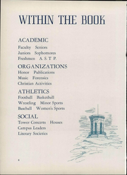 Page 14, 1945 Edition, Wheaton College - Tower Yearbook (Wheaton, IL) online yearbook collection