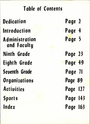 Page 7, 1967 Edition, Jefferson Junior High School - Journal Yearbook (Rockford, IL) online yearbook collection