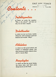 Page 11, 1941 Edition, PJ Jacobs High School - Tattler Yearbook (Stevens Point, WI) online yearbook collection