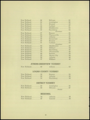 Page 34, 1948 Edition, New Holland High School - Mirror Yearbook (New Holland, IL) online yearbook collection