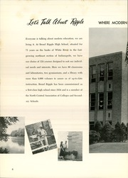 Page 10, 1955 Edition, Broad Ripple High School - Riparian Yearbook (Indianapolis, IN) online yearbook collection