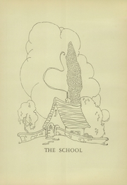 Page 11, 1929 Edition, Pendleton High School - Papyrus Yearbook (Pendleton, IN) online yearbook collection
