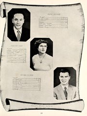 Page 17, 1953 Edition, Roll High School - Rollonian Yearbook (Roll, IN) online yearbook collection