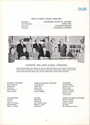 Page 8, 1959 Edition, Nazareth Area High School - Comet Yearbook (Nazareth, PA) online yearbook collection