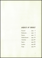 Page 11, 1940 Edition, Spencer High School - Spencerian Yearbook (Spencer, IA) online yearbook collection