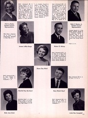 Page 17, 1963 Edition, Spencer High School - Spencerian Yearbook (Spencer, IA) online yearbook collection