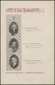 Page 21, 1918 Edition, Fort Madison High School - Madisonian Yearbook (Fort Madison, IA) online yearbook collection