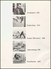 Page 7, 1973 Edition, Roosevelt High School - Roundup Yearbook (Des Moines, IA) online yearbook collection