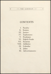 Page 14, 1923 Edition, Muscatine High School - Auroran Yearbook (Muscatine, IA) online yearbook collection