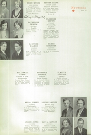 Page 16, 1935 Edition, Newton High School - Newtonia Yearbook (Newton, IA) online yearbook collection