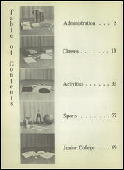 Page 8, 1954 Edition, Estherville High School - Ho Lo Co Yearbook (Estherville, IA) online yearbook collection