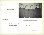Page 15, 1956 Edition, Northwood Kensett High School - Viking Yearbook (Northwood, IA) online yearbook collection
