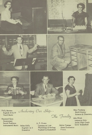 Page 10, 1955 Edition, Logan High School - Log Yearbook (Logan, IA) online yearbook collection
