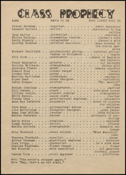 Page 17, 1946 Edition, Mapleton High School - Rambler Yearbook (Mapleton, IA) online yearbook collection