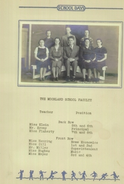 Page 7, 1938 Edition, Moorland High School - School Days Yearbook (Moorland, IA) online yearbook collection