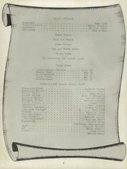 Page 10, 1953 Edition, Newburg High School - Yearbook (Newburg, IA) online yearbook collection