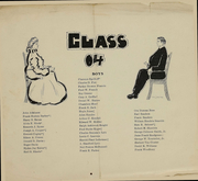 Page 6, 1904 Edition, Central High School - Centralian Yearbook (Kansas City, MO) online yearbook collection