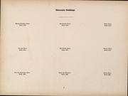 Page 10, 1900 Edition, Harvard University - Red Book Yearbook (Cambridge, MA) online yearbook collection