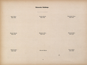 Page 12, 1900 Edition, Harvard University - Red Book Yearbook (Cambridge, MA) online yearbook collection