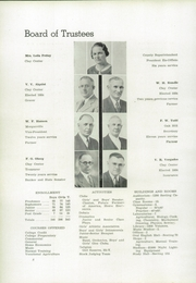 Page 14, 1935 Edition, Clay County Community High School - Orange and Black Yearbook (Clay Center, KS) online yearbook collection