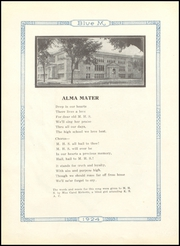 Page 16, 1924 Edition, Manhattan High School - Blue M Yearbook (Manhattan, KS) online yearbook collection
