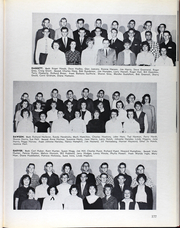 Page 182, 1961 Edition, Shawnee Mission North High School - Indian Yearbook (Overland Park, KS) online yearbook collection