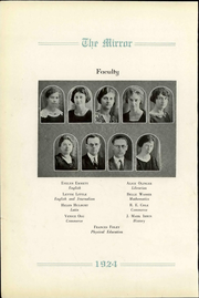 Page 8, 1924 Edition, Pratt High School - Mirror Yearbook (Pratt, KS) online yearbook collection