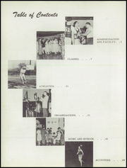 Page 6, 1955 Edition, Wamego High School - Wa Kaw Yearbook (Wamego, KS) online yearbook collection
