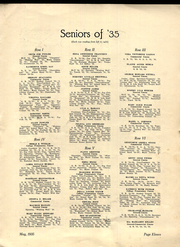 Page 13, 1935 Edition, Beloit High School - Trojan Yearbook (Beloit, KS) online yearbook collection