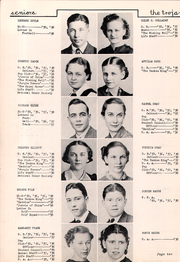 Page 14, 1938 Edition, Beloit High School - Trojan Yearbook (Beloit, KS) online yearbook collection