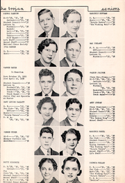 Page 15, 1938 Edition, Beloit High School - Trojan Yearbook (Beloit, KS) online yearbook collection
