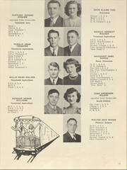 Page 17, 1946 Edition, Beloit High School - Trojan Yearbook (Beloit, KS) online yearbook collection