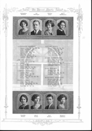 Page 16, 1924 Edition, Rosedale High School - Mounty Marty Yearbook (Kansas City, KS) online yearbook collection