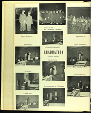 Page 14, 1954 Edition, Waverly High School - Annual Yearbook (Waverly, KS) online yearbook collection