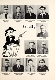 Page 9, 1953 Edition, Cowley College - Tiger Daze Yearbook (Arkansas City, KS) online yearbook collection