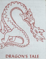 Page 1, 1981 Edition, Hutchinson Community College - Dragons Tale Yearbook (Hutchinson, KS) online yearbook collection