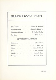 Page 15, 1917 Edition, Bethel College - Graymaroon Yearbook (North Newton, KS) online yearbook collection