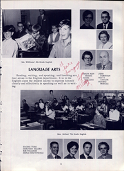 Page 13, 1968 Edition, Curtis Junior High School - Profile Yearbook (Wichita, KS) online yearbook collection