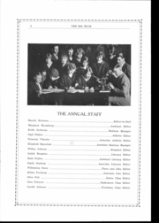 Page 3, 1925 Edition, Cleburne High School - Big Blue Yearbook (Cleburne, KS) online yearbook collection