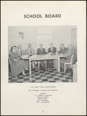 Page 8, 1957 Edition, Henderson County High School - Countian Yearbook (Henderson, KY) online yearbook collection