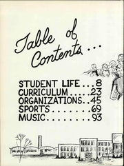 Page 10, 1965 Edition, Eastern High School - Talon Yearbook (Middletown, KY) online yearbook collection