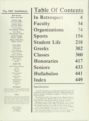 Page 7, 1981 Edition, Tulane University - Jambalaya Yearbook (New Orleans, LA) online yearbook collection