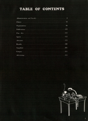 Page 7, 1956 Edition, Colorado College - Nugget Yearbook (Colorado Springs, CO) online yearbook collection