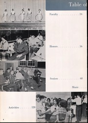 Page 8, 1959 Edition, C E Byrd High School - Gusher Yearbook (Shreveport, LA) online yearbook collection