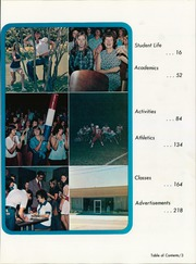 Page 7, 1975 Edition, West Monroe High School - Rebelaire Yearbook (West Monroe, LA) online yearbook collection