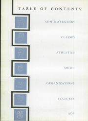 Page 6, 1957 Edition, Terrebonne High School - Trawler Yearbook (Houma, LA) online yearbook collection